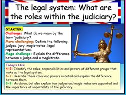 Magistrates + Judiciary - Edexcel Citizenship
