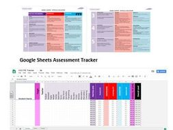 PE ASSESSMENT PACKAGE for Google (instant written feedback)
