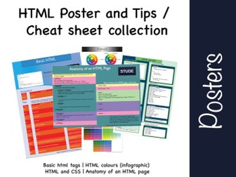 HTML Poster and Tips / Cheat sheet collection