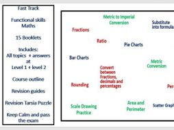 Functional Skills Maths Fast Track or Revision all course materials for 15 weeks of lessons L1 & L2