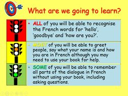 Bonjour greetings the alphabet in french by maryjane1969 greetings the alphabet in french m4hsunfo