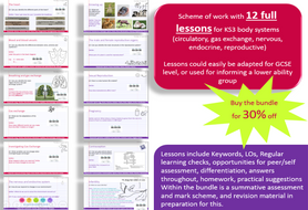 KS3 Body Systems Scheme of Work Bundle