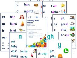 Phonics for SEN: Sound by Sound Posters - 41 individual A4 sound focus posters