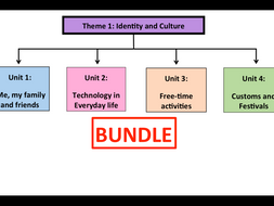 Theme 1- Identity and Culture- BUNDLE- GCSE French