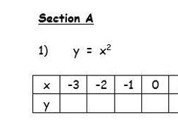 Plotting Quadratics