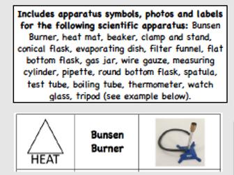 Scientific Apparatus (equipment) Card sorts