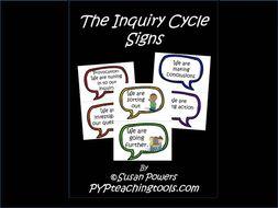 IB PYP Inquiry Cycle Bulletin Board Signs