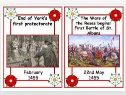 Wars of the Roses Timeline Cards