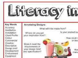Design Technology Literacy Mat Or Poster Textiles Food Product