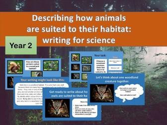 Habitats: writing for science