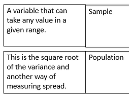 Definitions: Loop Cards Statistics A-Level Chapter 1 and 2