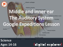 Middle and Inner Ear #GoogleExpeditions Lesson