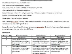 New AQA GCSE Biology Infection & Response Disease Research Project