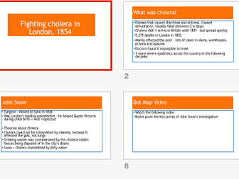 EdExcel GCSE History - Medicine - Industrial Period Completed Resource Pack