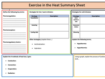 A-Level PE: Exercise in the heat Summary Sheet