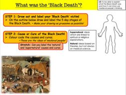 What was the Black Death? Plague