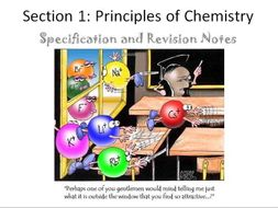 Revision notes for Edexcel iGCSE