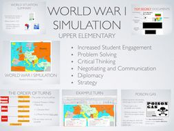 World War I Elementary Simulation Activity +1 Year Subscription to WWI Online
