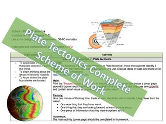 Plate Tectonics: Complete Scheme of Work (Geography SOW)