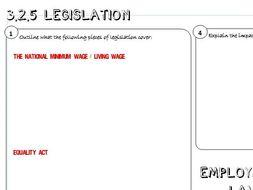 AQA GCSE Business (9-1) 3.2.5 Legislation Learning Mat / Revision