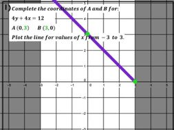 Plotting graphs using x- & y-intercepts Worksheet with Answers / Compatible with #GoForItApp