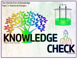 Acids, Alkalis and Electrolysis Knowledge Check GCSE 2016