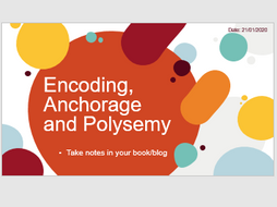 BTEC Creative Media Unit 1: Encoding, Anchorage and Polysemy