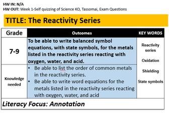 C51 the reactivity series by lipase11 teaching resources tes urtaz Choice Image