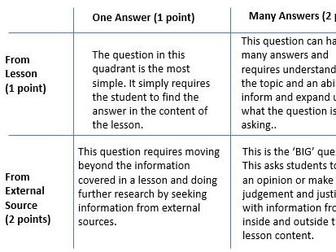 Mitosis - Edexcel Combined Science - CB2a - Question Quadrant