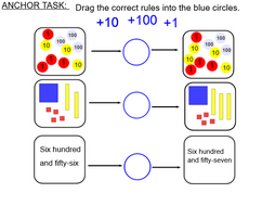 Y3 Block 2 Addition and Subtraction Unit Smart notebook&PPT file following ORDER of White Rose Maths