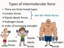 Intermolecular forces and Simple molecules