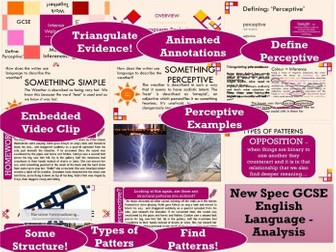 AQA 8700 English Language - AO2 Analysis Introduction - Finding Patterns
