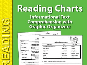 Reading Charts 1: Informational Text Comprehension with Graphic Organizers