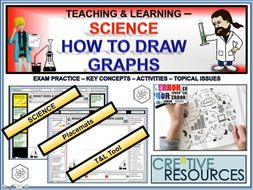 Science - How to draw graphs