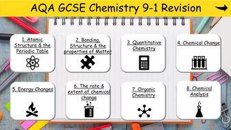 AQA-GCSE-Chemistry-Revision-9---1.pptx