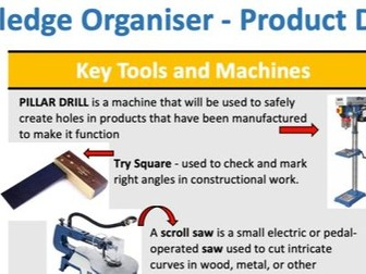 Product Design Knowledge Organiser - KS3