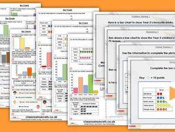 Year 3 Bar Charts Spring Block 3 Step 2 Maths Lesson Pack