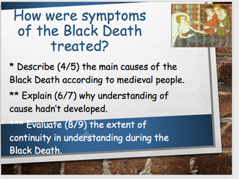 Symptoms and treatments of the Black Death.