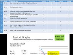 Maths Skills in Science  9-1 NEW SPEC ENTIRE SCHEME OF WORK
