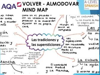 Volver Almodovar TRADICIONES Y SUPERSTICIONES Mind Map