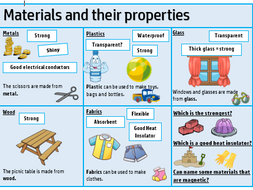 Image result for materials and their properties ks2