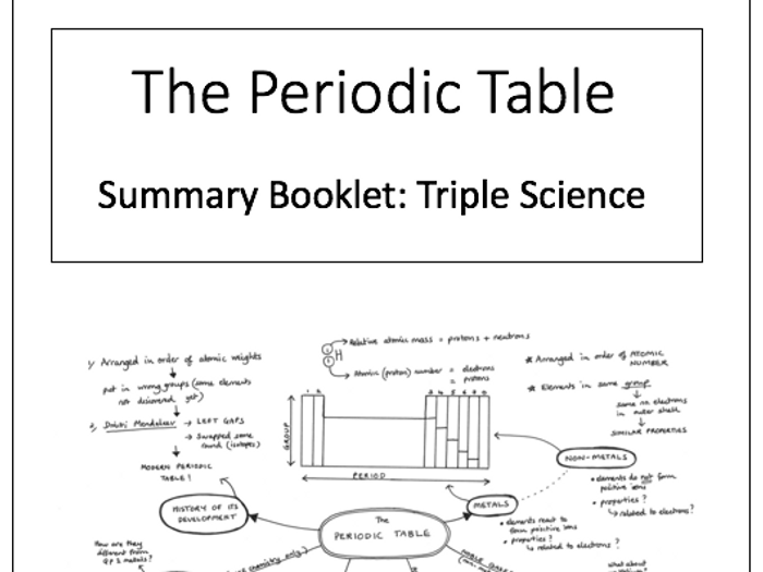 Periodic Table Resources For AQA GCSE Chemistry And Combined Science For  2018 Exams