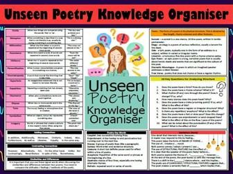 Unseen Poetry Knowledge Organiser