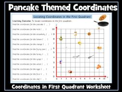 Pancake Day Maths Coordinates in First Quadrant