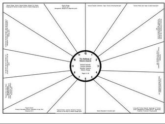 AQA GCSE Geography Paper 1 Revision Clocks