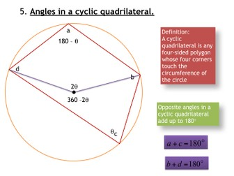 Proofs of Circle Theorems