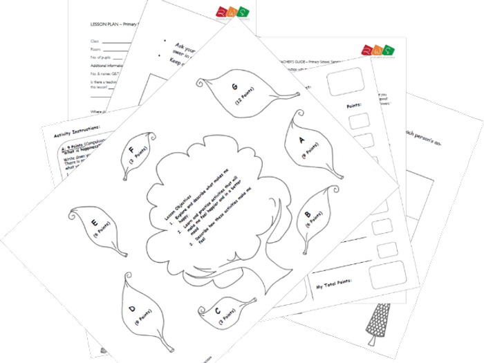 image regarding Happiness Quiz Printable named Cost-free KS2 Lesson Products - Identity Education and learning Sure Schooling