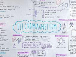 Electromagnetism - Physics IGCSE (1-9) Edexcel