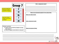 Group 7 elements worksheet