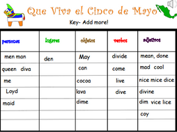 Cinco de Mayo classroom game, bilingual